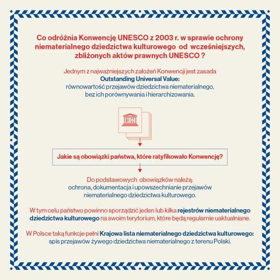 niematerialne_dziedzictwo_infografiki-03